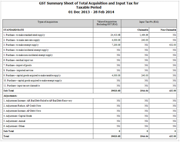 GST Summary Sheet for Input Tax (Under Tax Summary All in One)