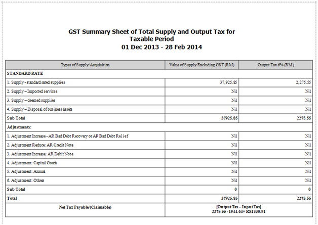 GST Summary Sheet for Output Tax (Under Tax Summary All in One)