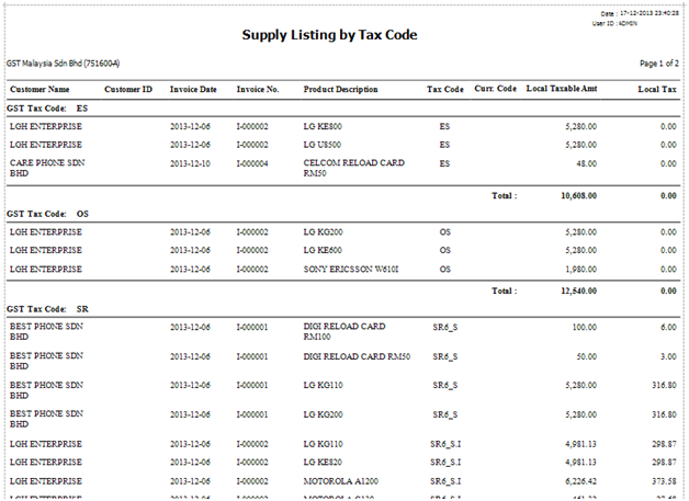 Supply Listing by Tax Code